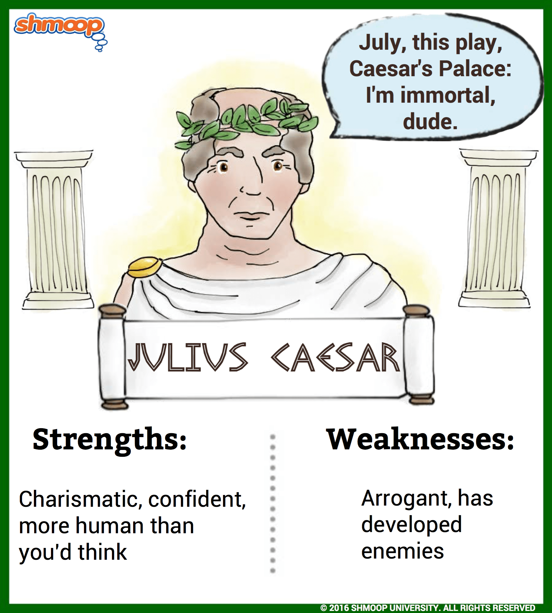 Julius Caesar Tragic Hero Worksheet