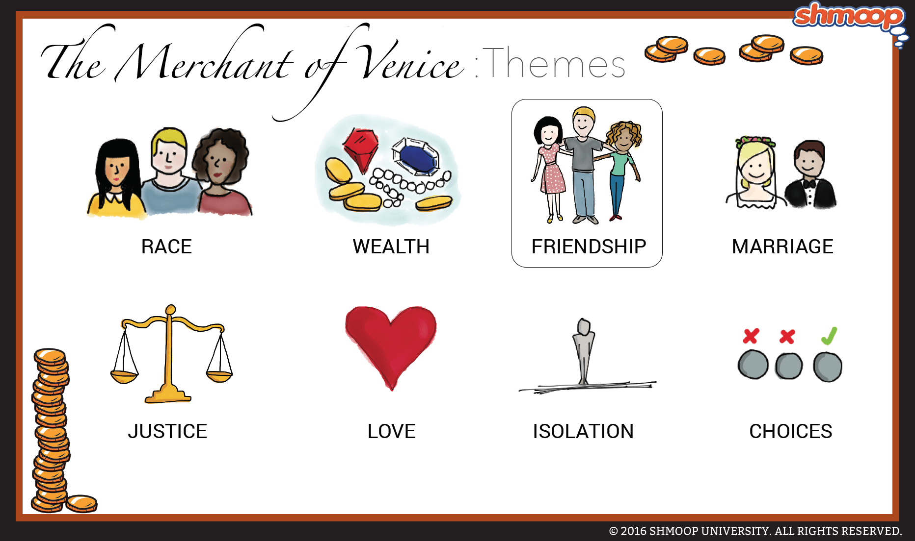 The Merchant Of Venice Theme Of Friendship