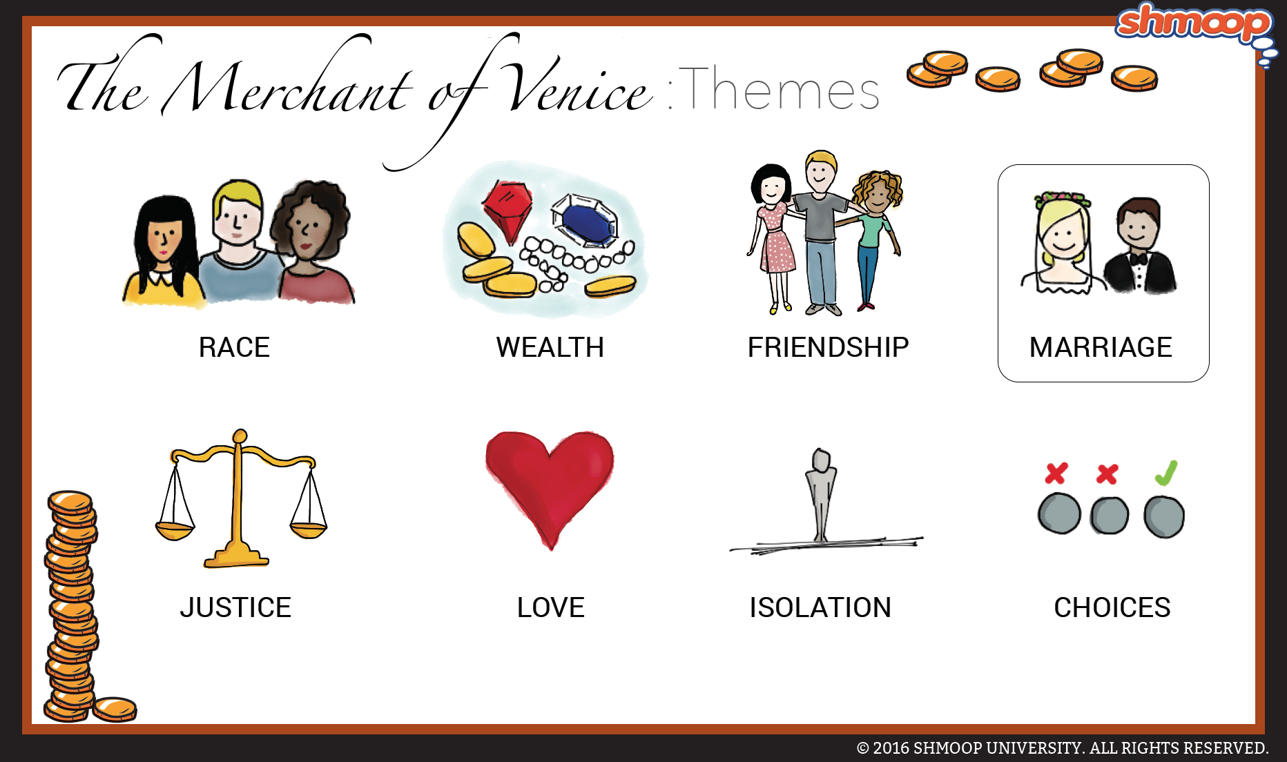 The Merchant Of Venice Theme Of Marriage