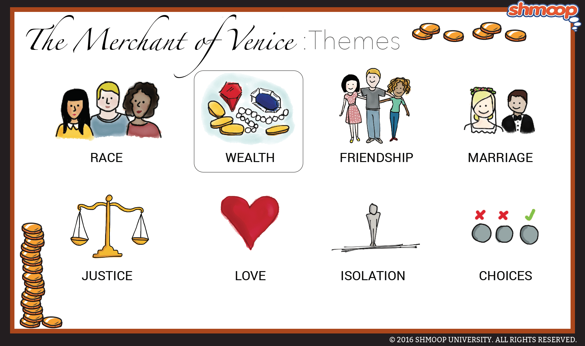 The Merchant Of Venice Theme Of Wealth
