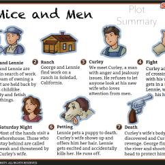 Plot Diagram Of Pride And Prejudice Triumph Bonneville Wiring Summary In Mice Men Chart