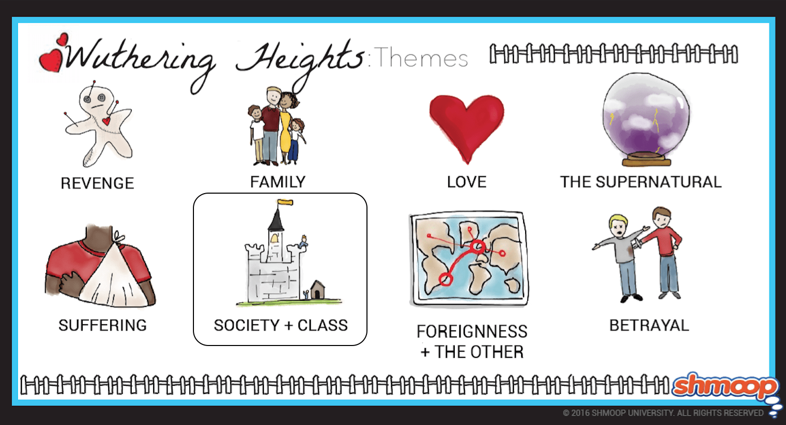 Wuthering Heights Theme Of Society And Class