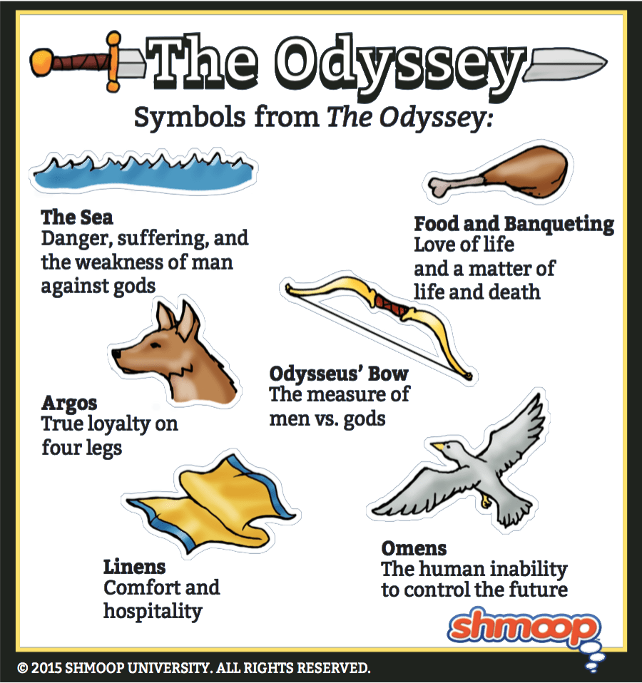 Symbolism In The Odyssey Chart