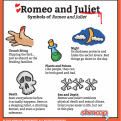 Romeo And Juliet Plot Diagram Bpmn Conversation Symbolism In Chart