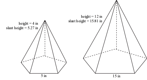 Surface Area and Volume Congruent and Similar Solids