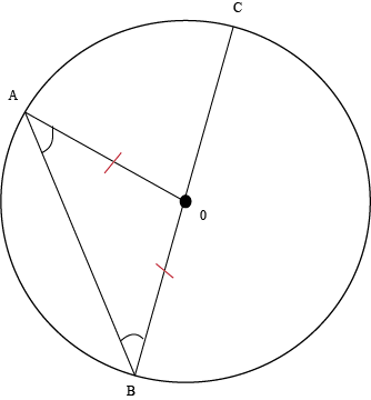 Circles Inscribed Angle Theorem
