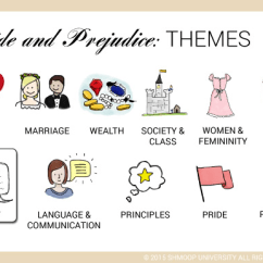 Plot Diagram Of Pride And Prejudice 2006 F150 4x4 Wiring Themes In Chart