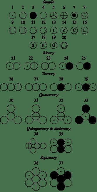 Physics The Atom in Modern Physics