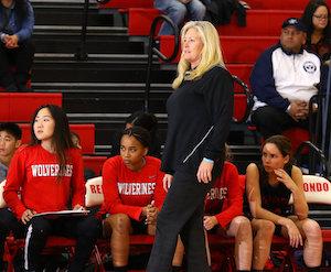 Harvard-Westlake Girls Basketball