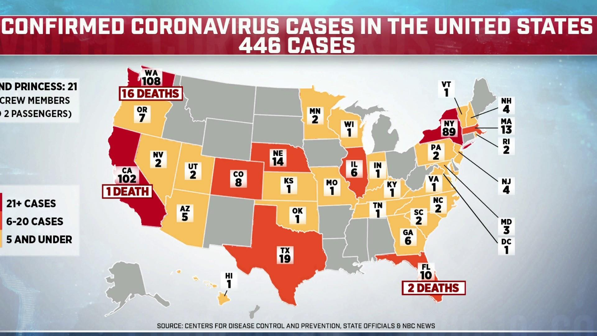 Coronavirus cases in U.S. climb as slow gov. response slammed
