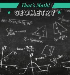 5th grade math: Important math skills for 5th graders [ 1080 x 1920 Pixel ]