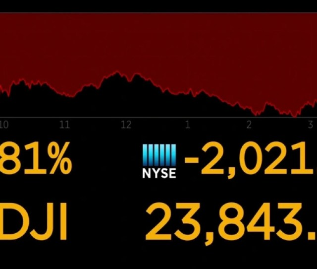 Dow Closes With Decline Of  Points Almost Ending  Year