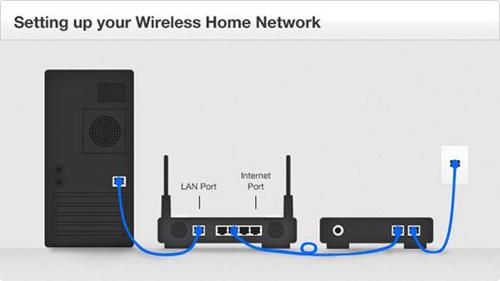 directv wireless genie wiring diagram microsoft infrastructure xfinity tv connection diagram, xfinity, get free image about