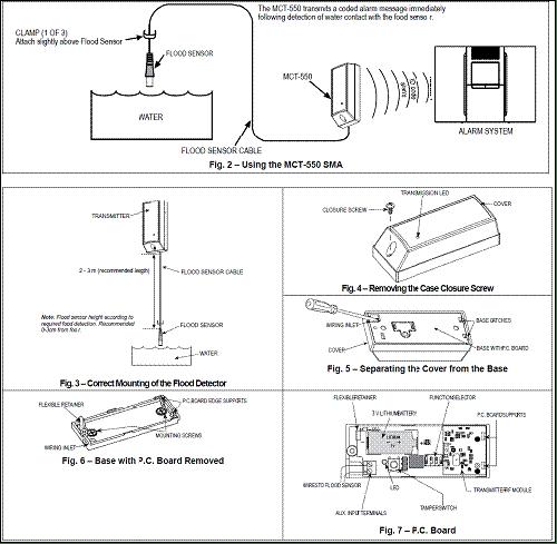 Coleman Evcon Thermostat Wiring Diagram Wiring Diagram