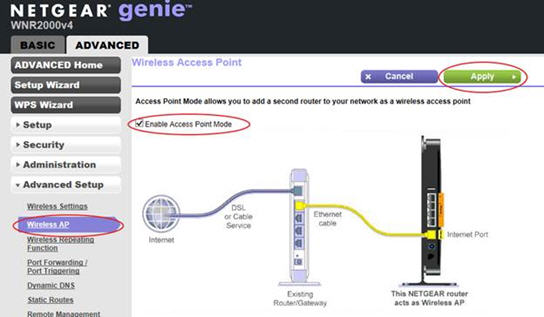 Wireless Router Hookup Diagram