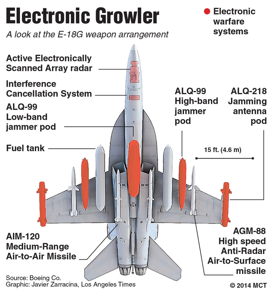 hight resolution of f 18 hornet weapon diagram