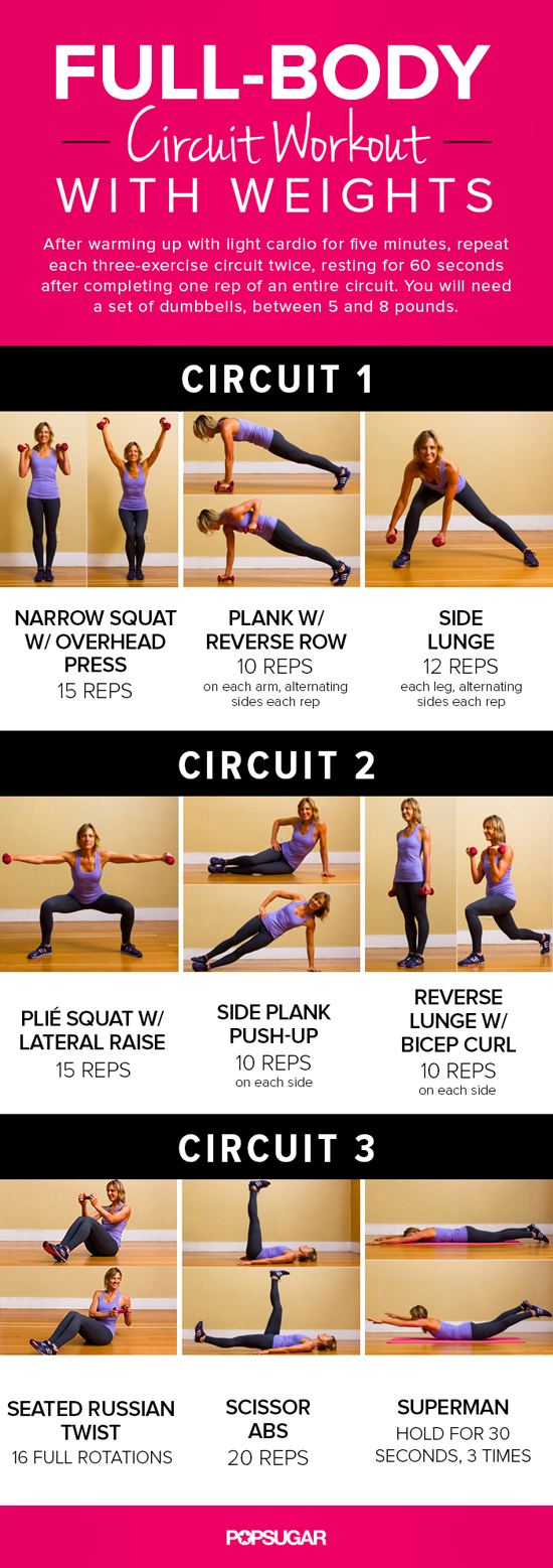 Image result for pop sugar circuit  Training