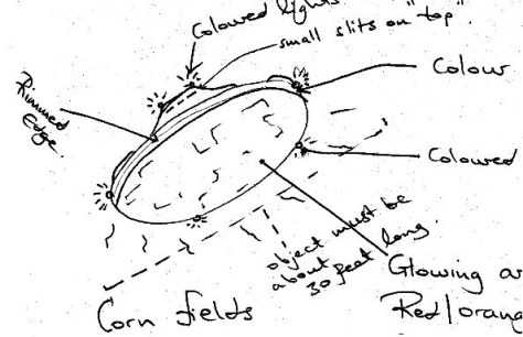 British XFiles describe secret UFO study  Technology