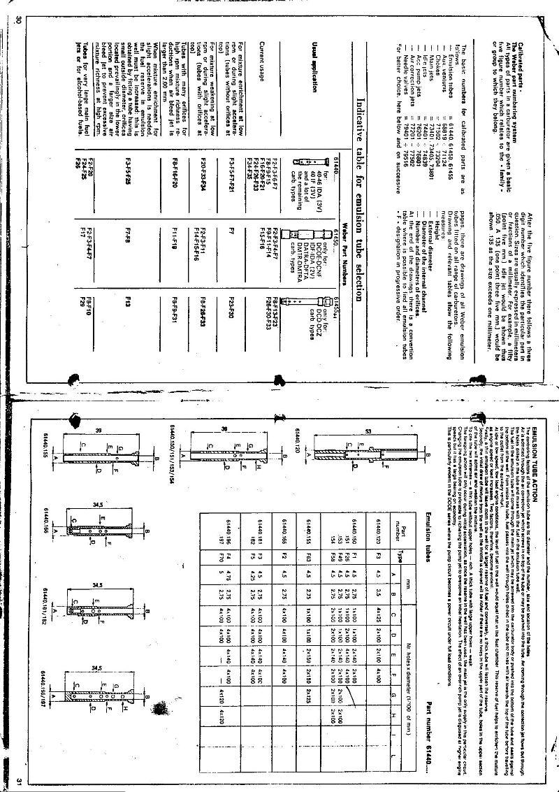 Weber DCOE/SP emulsion tube selection/effects on power curve