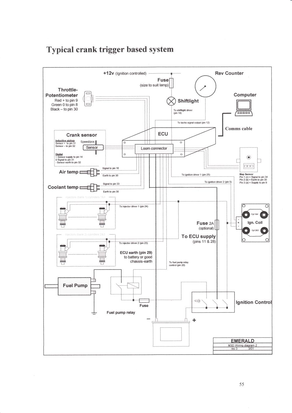 edis 4 wiring diagram 2004 dodge stratus o2 sensor mk1 escort 6 dial clocks - rev counter