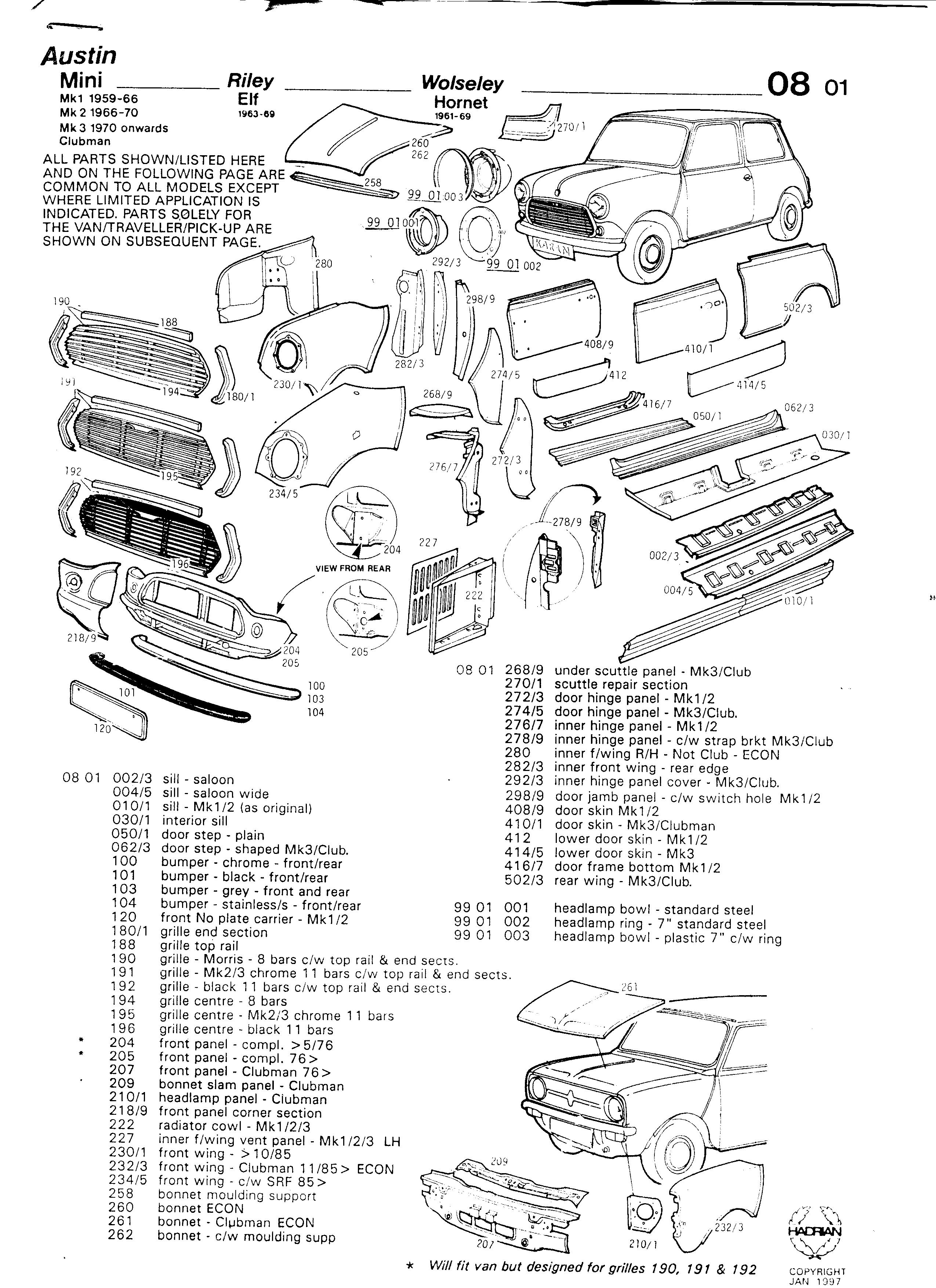 Mk1 Mini Body Assembly Diagram
