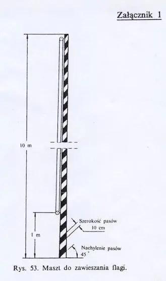 Schemat masztu biało czerwonego