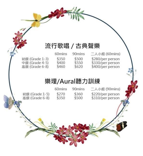 【皇家 5 / 8 級樂理速成課程】 - HK 88DB.com