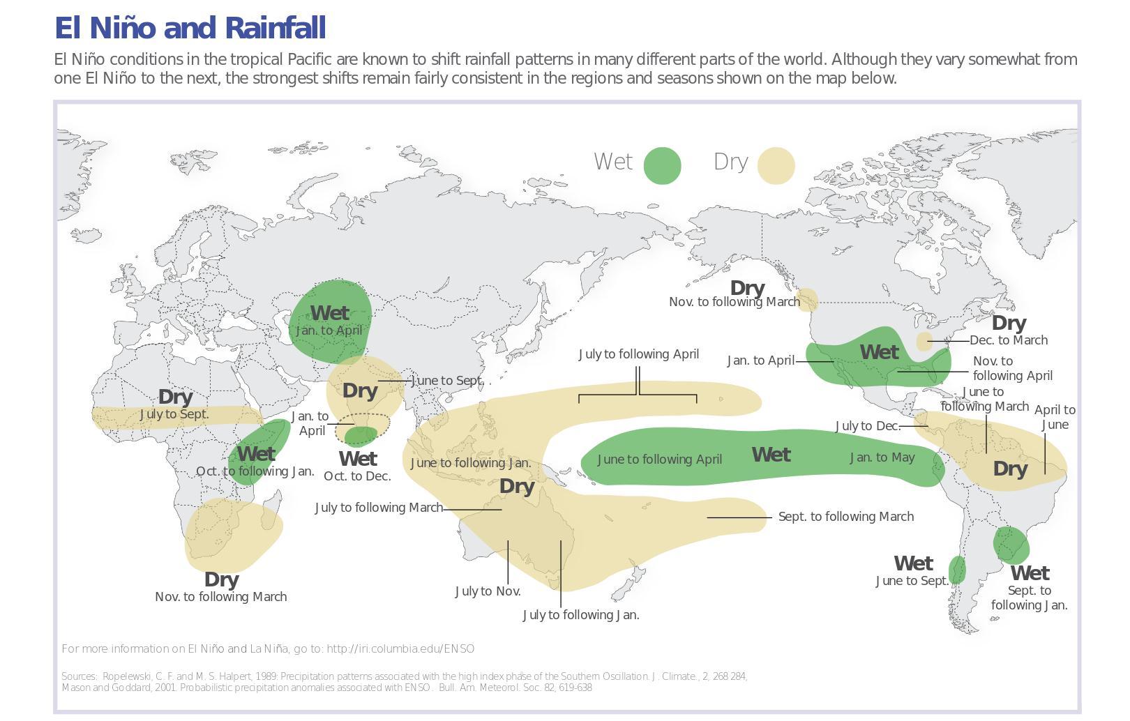 El Nino In Chile