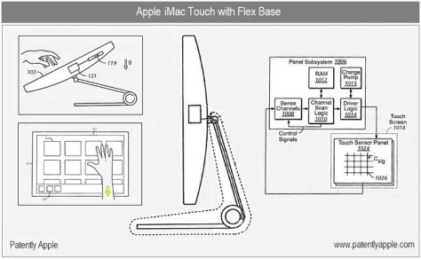 Touch-enabled iMac, MacBook in Apple patent filing