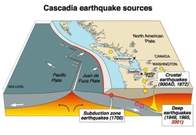 Deep Earth tremors may foretell quakes - Technology ...