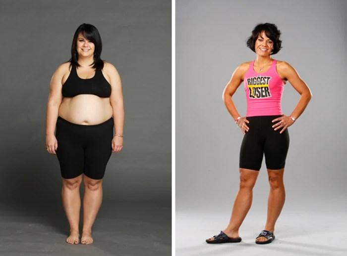 Extreme Weight Gain Purpose