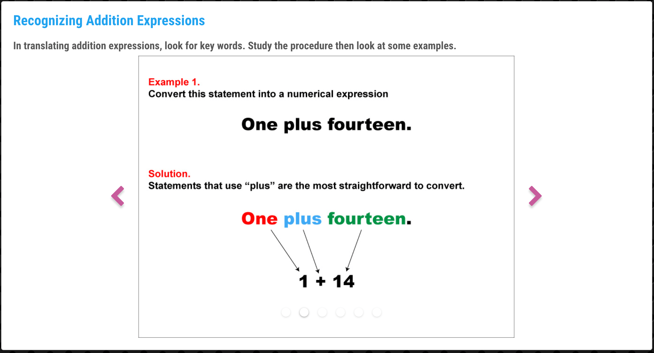 The Language Of Math Addition Expressions