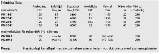 Tekniska data VM Eisele gödselpump