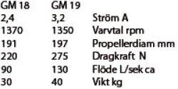 InfobladGM18-19