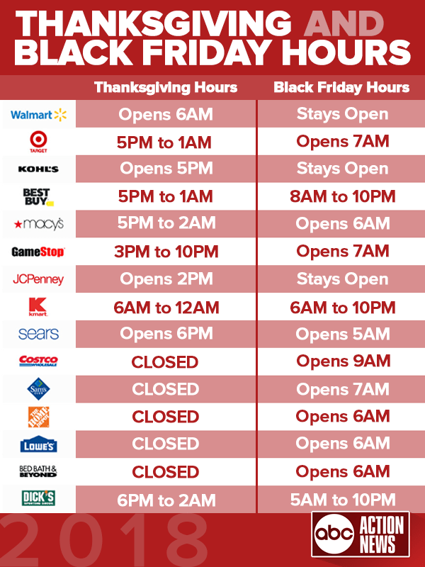 Black Friday And Thanksgiving Weekend Mall And Store