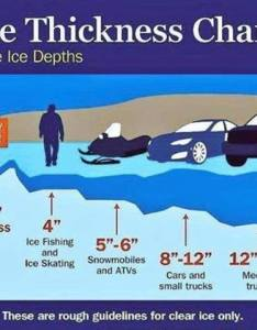 Photo oconomowoc police department also how thick does the ice need to be share safety rh tmj