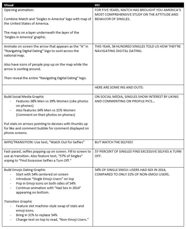 Sample video script