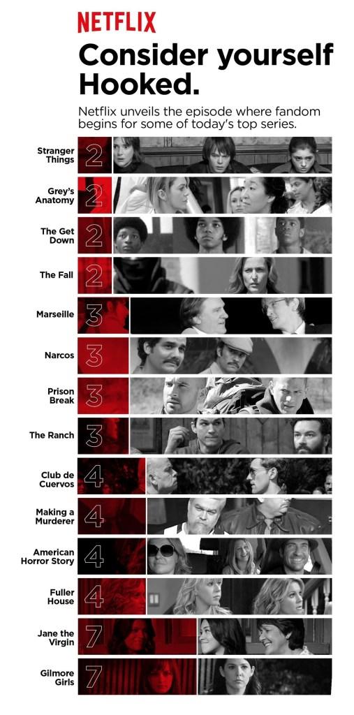 Netflix Hooked Infographic