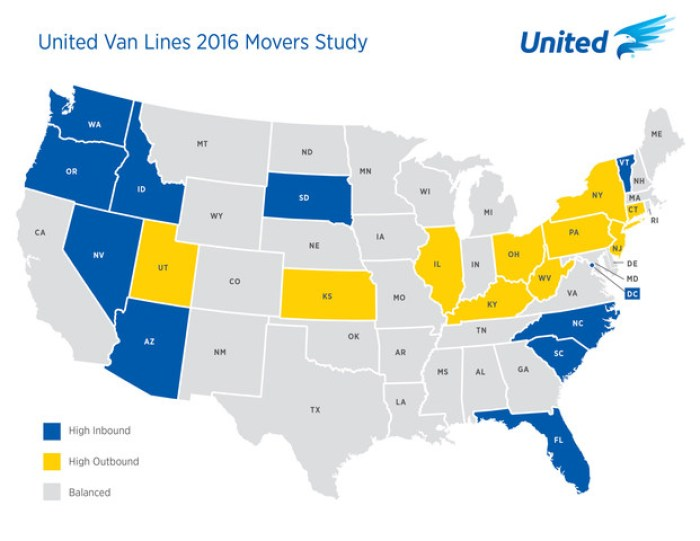 United Van Lines' 40th Annual National Movers Study