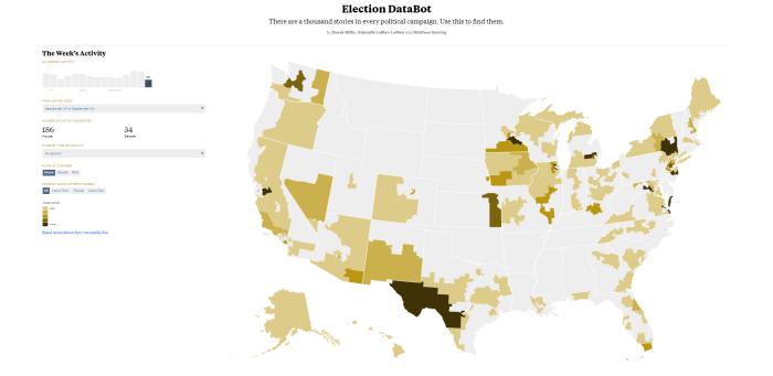 Election DataBot ProPublica