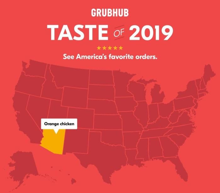 Grubhub Taste of 2019 graphic | See America's favorite orders.
