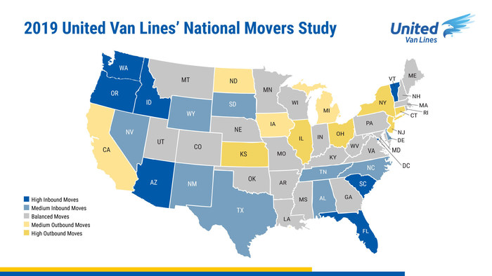 United Van Lines 2019 National Movers Study graphic