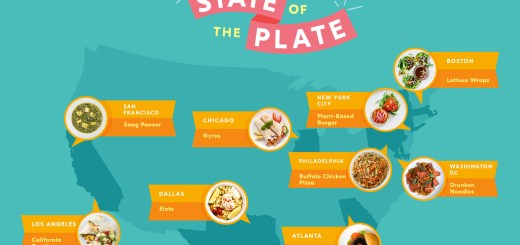 Grubhub State of the Plate infographic