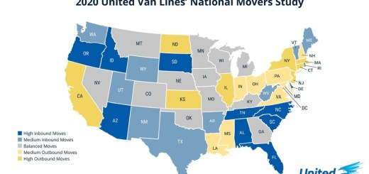 2020 United Van Lines' National Movers Study infographic