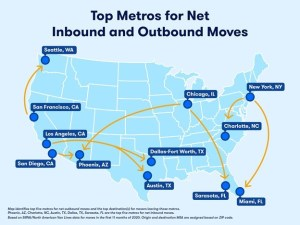 Zillow's 2021 Mover Report infographic