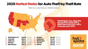 NICB 2020 Auto Theft Hottest States graphic