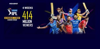IMAGE-4 weeks-viewership-vivo ipl 2019 on star