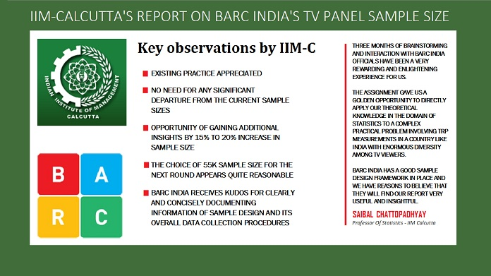 image-IIM-C lauds BARC India Panel homes sample size etc in report-MediaBrief-1
