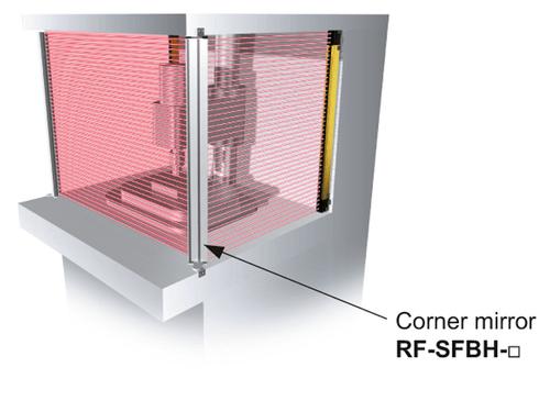 sf4d safety light curtain panasonic