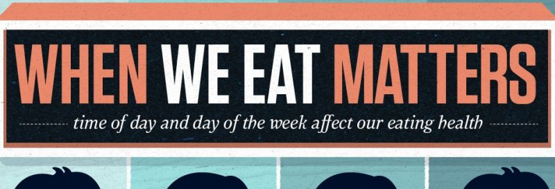 When We Eat Matters